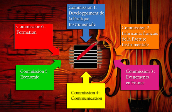 6 commissions musicale